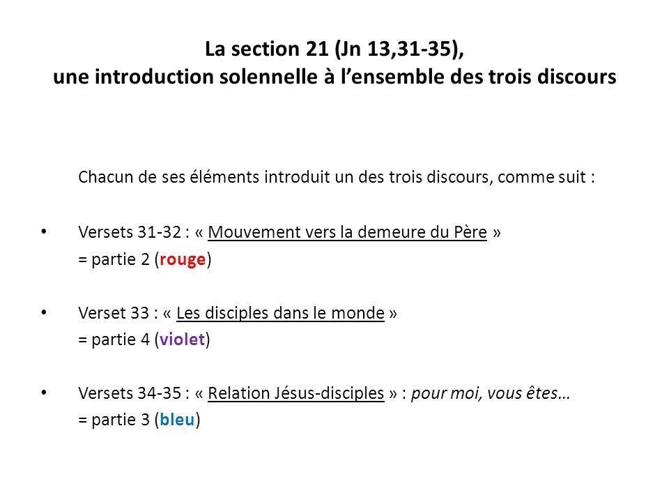 La section 21 (Jn 13,31-35), une introduction solennelle à lensemble des trois discours Chacun de ses éléments introduit un des trois discours, comme