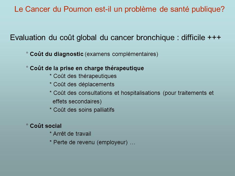 Le Cancer du Poumon est-il un problème de santé publique.