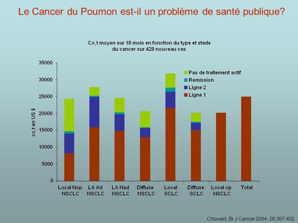 Le Cancer du Poumon est-il un problème de santé publique? Chouaid, Br J Cancer 2004; 26:397-402