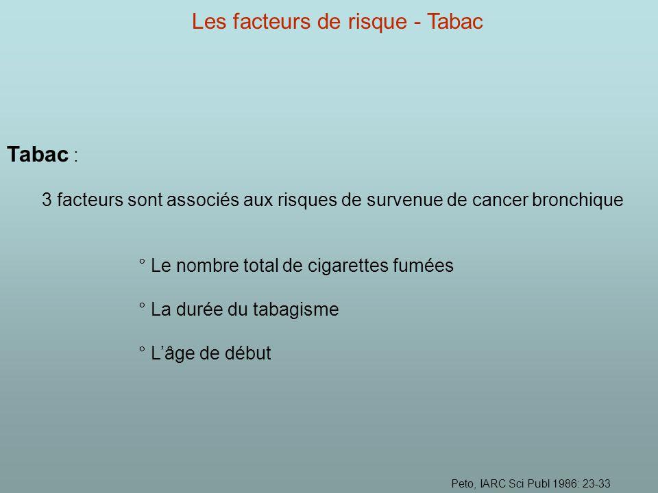 Tabac : 3 facteurs sont associés aux risques de survenue de cancer bronchique ° Le nombre total de cigarettes fumées ° La durée du tabagisme ° Lâge de début Peto, IARC Sci Publ 1986: 23-33 Les facteurs de risque - Tabac