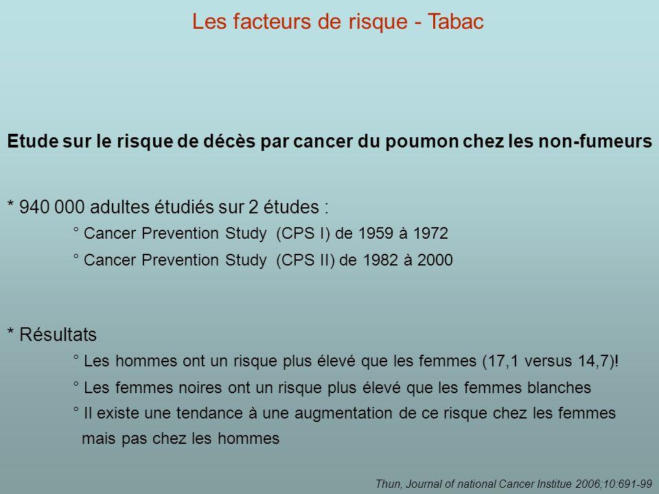 Thun, Journal of national Cancer Institue 2006;10:691-99 Etude sur le risque de décès par cancer du poumon chez les non-fumeurs * 940 000 adultes étudiés sur 2 études : ° Cancer Prevention Study (CPS I) de 1959 à 1972 ° Cancer Prevention Study (CPS II) de 1982 à 2000 * Résultats ° Les hommes ont un risque plus élevé que les femmes (17,1 versus 14,7).