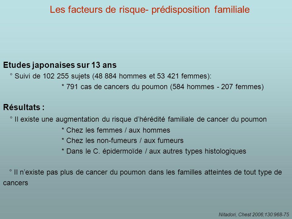 Nitadori, Chest 2006;130:968-75 Etudes japonaises sur 13 ans ° Suivi de 102 255 sujets (48 884 hommes et 53 421 femmes): * 791 cas de cancers du poumon (584 hommes - 207 femmes) Résultats : ° Il existe une augmentation du risque dhérédité familiale de cancer du poumon * Chez les femmes / aux hommes * Chez les non-fumeurs / aux fumeurs * Dans le C.