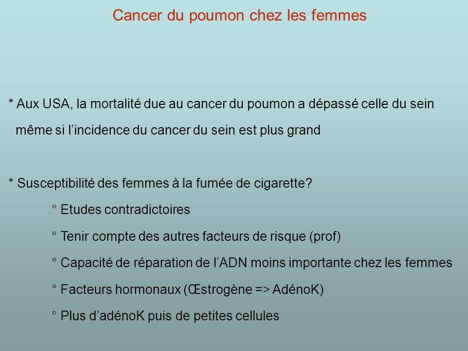 Cancer du poumon chez les femmes * Aux USA, la mortalité due au cancer du poumon a dépassé celle du sein même si lincidence du cancer du sein est plus grand * Susceptibilité des femmes à la fumée de cigarette.