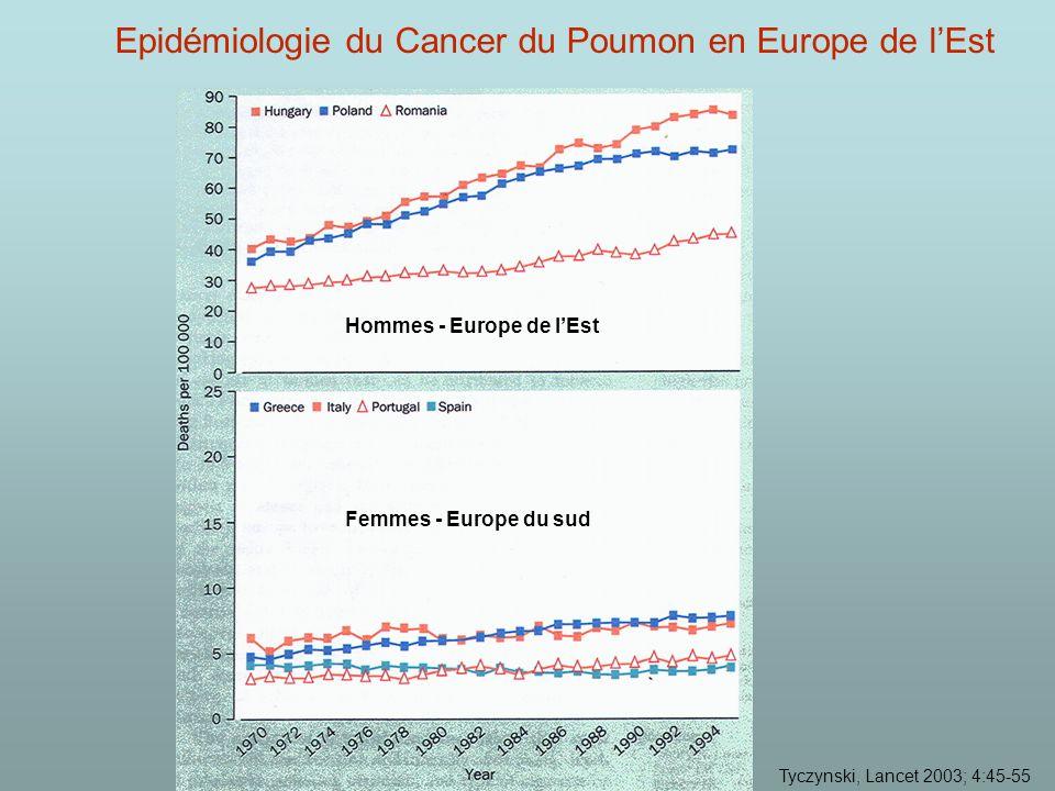 Tyczynski, Lancet 2003; 4:45-55 Hommes - Europe de lEst Femmes - Europe du sud Epidémiologie du Cancer du Poumon en Europe de lEst