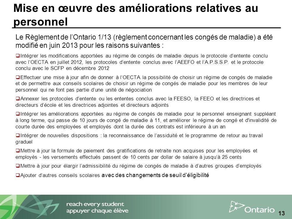 Mise en œuvre des améliorations relatives au personnel Le Règlement de lOntario 1/13 (règlement concernant les congés de maladie) a été modifié en juin 2013 pour les raisons suivantes : Intégrer les modifications apportées au régime de congés de maladie depuis le protocole dentente conclu avec lOECTA en juillet 2012, les protocoles dentente conclus avec lAEEFO et lA.P.S.S.P.