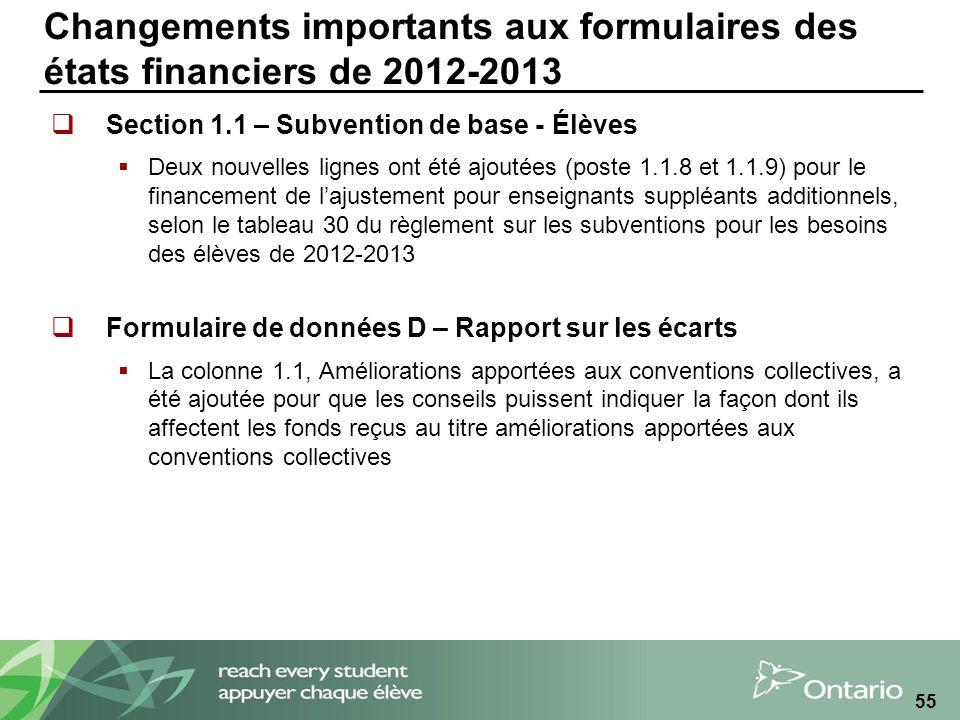 Changements importants aux formulaires des états financiers de 2012-2013 Section 1.1 – Subvention de base - Élèves Deux nouvelles lignes ont été ajoutées (poste 1.1.8 et 1.1.9) pour le financement de lajustement pour enseignants suppléants additionnels, selon le tableau 30 du règlement sur les subventions pour les besoins des élèves de 2012-2013 Formulaire de données D – Rapport sur les écarts La colonne 1.1, Améliorations apportées aux conventions collectives, a été ajoutée pour que les conseils puissent indiquer la façon dont ils affectent les fonds reçus au titre améliorations apportées aux conventions collectives 55