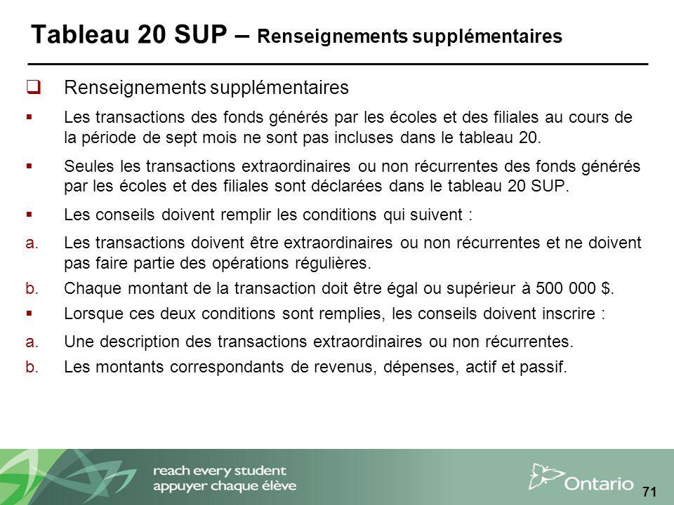 Tableau 20 SUP – Renseignements supplémentaires Renseignements supplémentaires Les transactions des fonds générés par les écoles et des filiales au cours de la période de sept mois ne sont pas incluses dans le tableau 20.