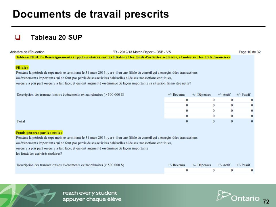Documents de travail prescrits Tableau 20 SUP 72
