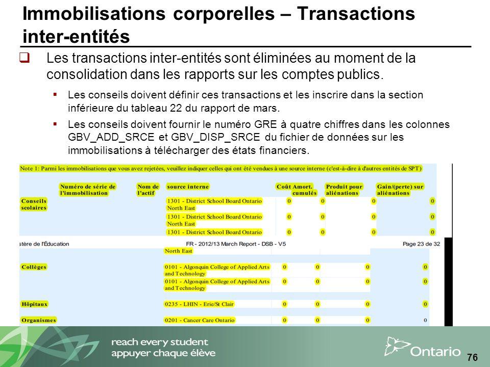 Immobilisations corporelles – Transactions inter-entités Les transactions inter-entités sont éliminées au moment de la consolidation dans les rapports sur les comptes publics.
