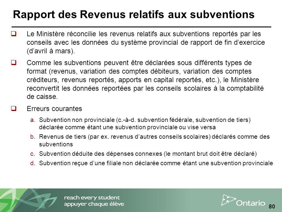 Rapport des Revenus relatifs aux subventions Le Ministère réconcilie les revenus relatifs aux subventions reportés par les conseils avec les données du système provincial de rapport de fin dexercice (davril à mars).