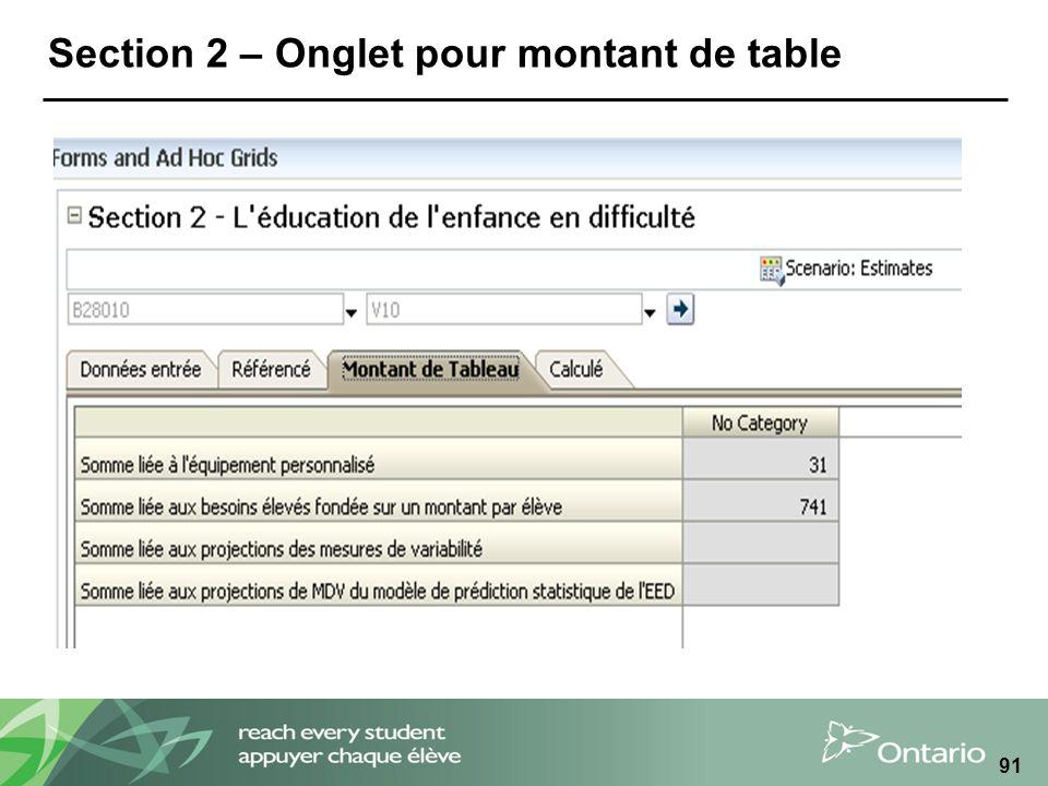Section 2 – Onglet pour montant de table 91