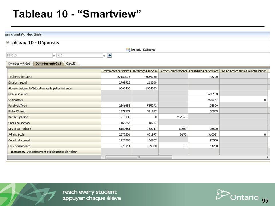 Tableau 10 - Smartview 96