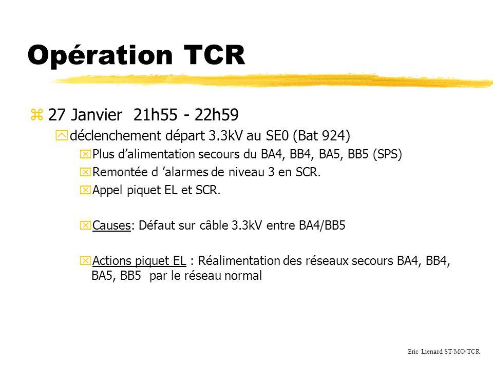 Opération TCR z27 Janvier 21h55 - 22h59 ydéclenchement départ 3.3kV au SE0 (Bat 924) xPlus dalimentation secours du BA4, BB4, BA5, BB5 (SPS) xRemontée d alarmes de niveau 3 en SCR.