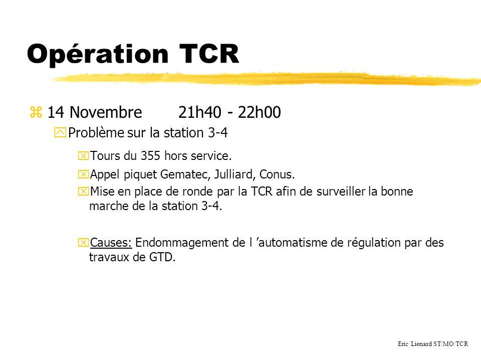 Opération TCR z18 Novembre 00h31 yCoupure électrique LEP, SPS, Z.Nord xMise hors tension de la Zone Nord, LEP, SPS.