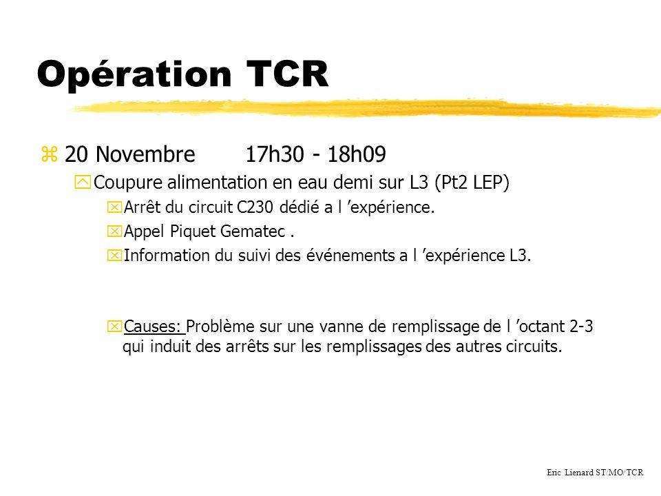 Opération TCR z20 Novembre 17h30 - 18h09 yCoupure alimentation en eau demi sur L3 (Pt2 LEP) xArrêt du circuit C230 dédié a l expérience.