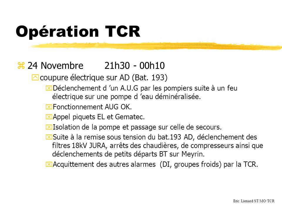 Opération TCR z30 Novembre 11h50 - 12h10 yArrêt d urgence déclenché accidentellement au BA3 xPas d effet sur le SPS car celui ci déjà arrêté auparavant.