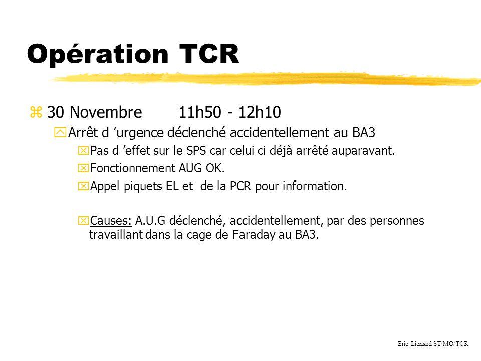 Opération TCR z07 Janvier 15h23 yFeu sur une unité de climatisation en BA6 xArrêt d urgence enclenché par les pompiers, mise hors tension BA6, BA7, BA1, BA2.