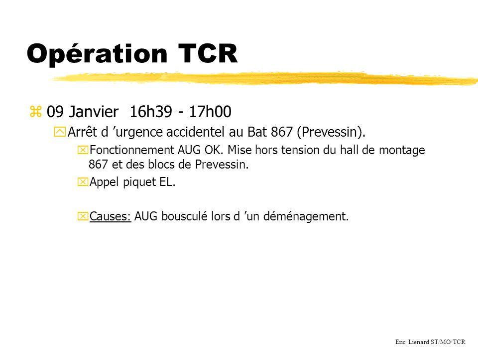 Opération TCR z17 Janvier 13h52 - 14h13 yArrêt d urgence accidentel au Bat 867 (Prevessin).