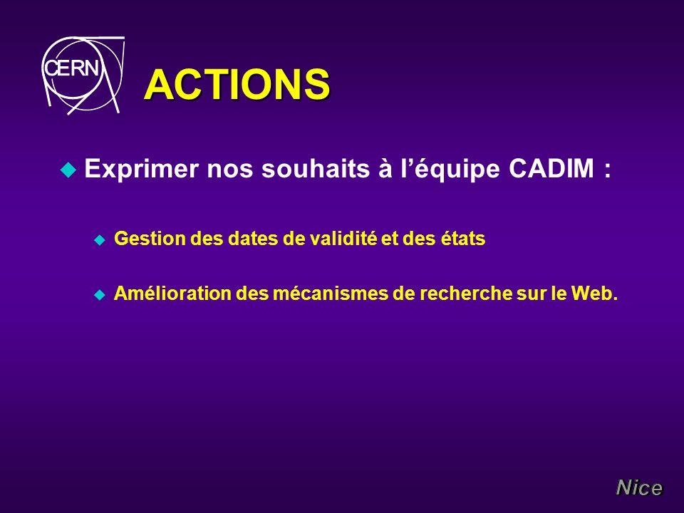 ACTIONS u Exprimer nos souhaits à léquipe CADIM : u Gestion des dates de validité et des états u Amélioration des mécanismes de recherche sur le Web.