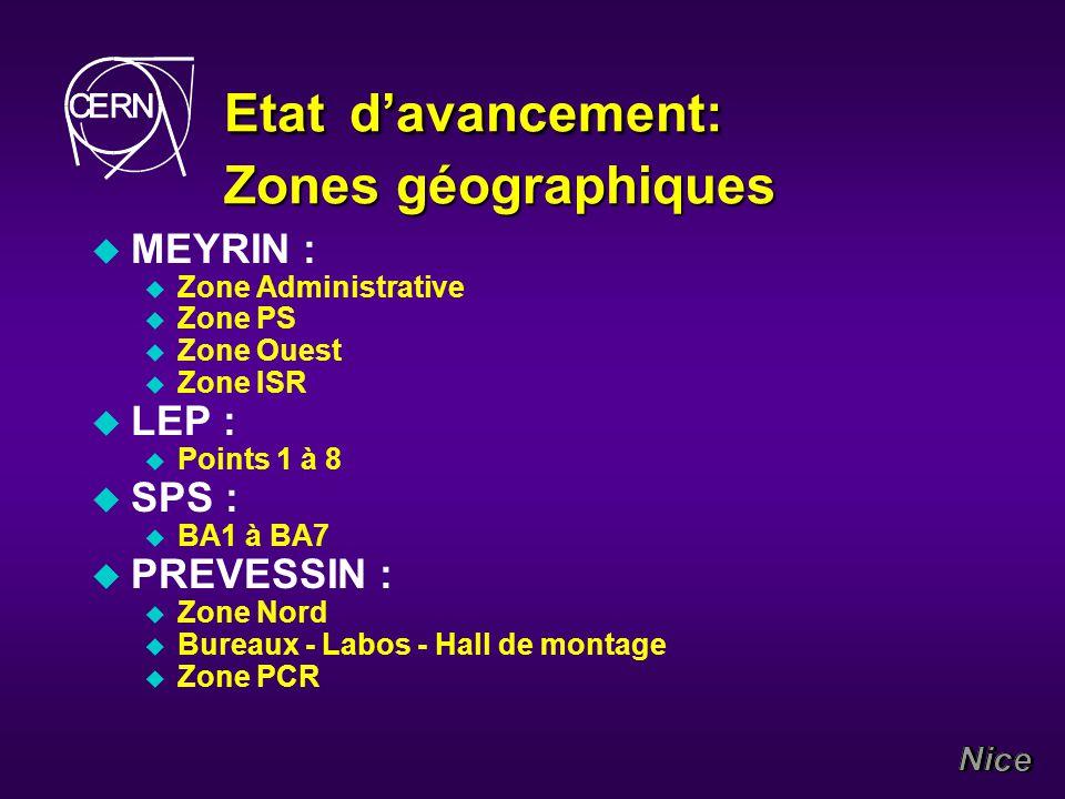 Etat davancement: Zones géographiques u MEYRIN : u Zone Administrative u Zone PS u Zone Ouest u Zone ISR u LEP : u Points 1 à 8 u SPS : u BA1 à BA7 u PREVESSIN : u Zone Nord u Bureaux - Labos - Hall de montage u Zone PCR