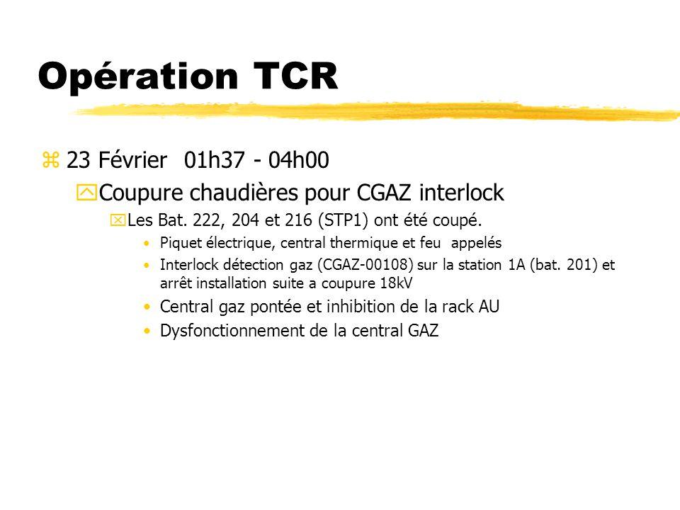 Opération TCR z23 Février 01h37 - 04h00 yCoupure chaudières pour CGAZ interlock xLes Bat.