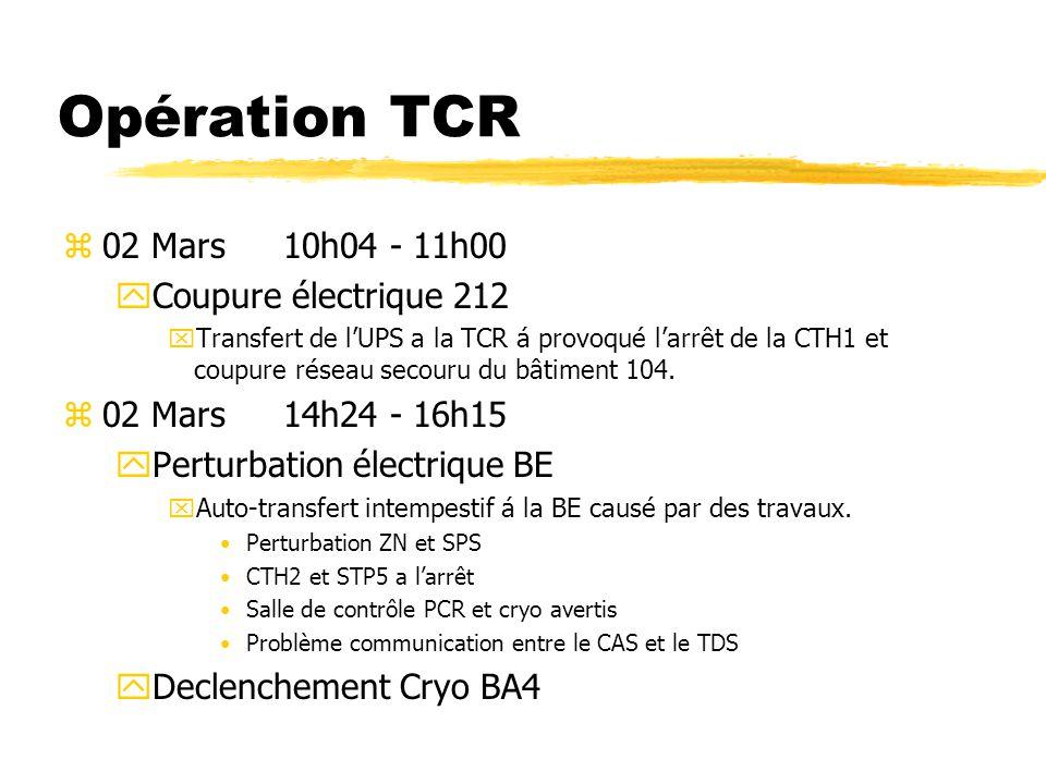 Opération TCR z02 Mars 10h04 - 11h00 yCoupure électrique 212 xTransfert de lUPS a la TCR á provoqué larrêt de la CTH1 et coupure réseau secouru du bâtiment 104.
