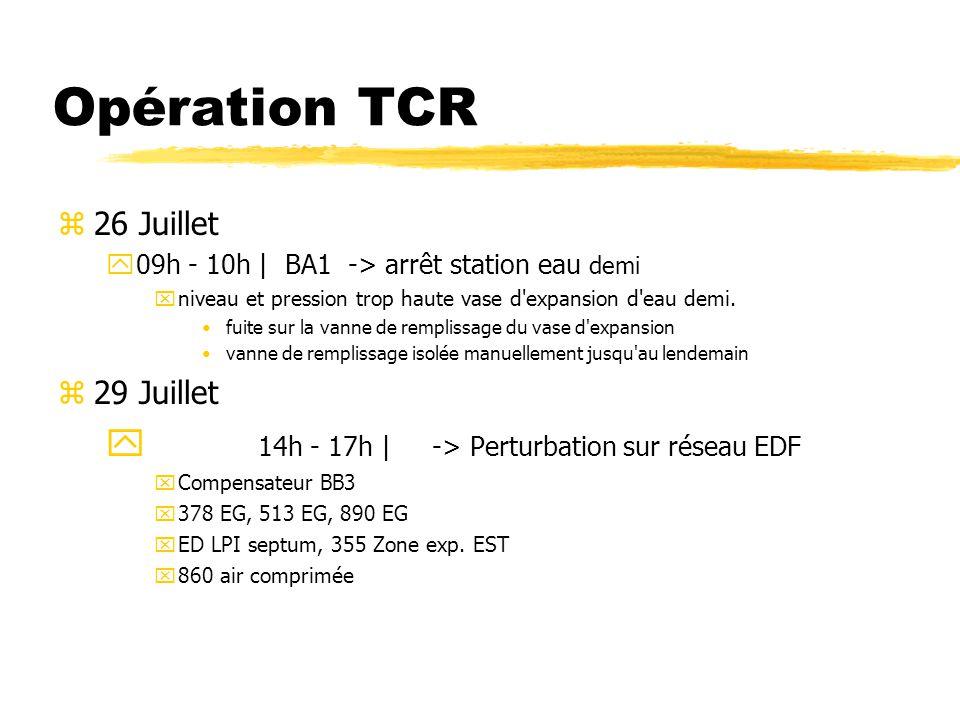 Opération TCR z26 Juillet y09h - 10h | BA1 -> arrêt station eau demi xniveau et pression trop haute vase d expansion d eau demi.