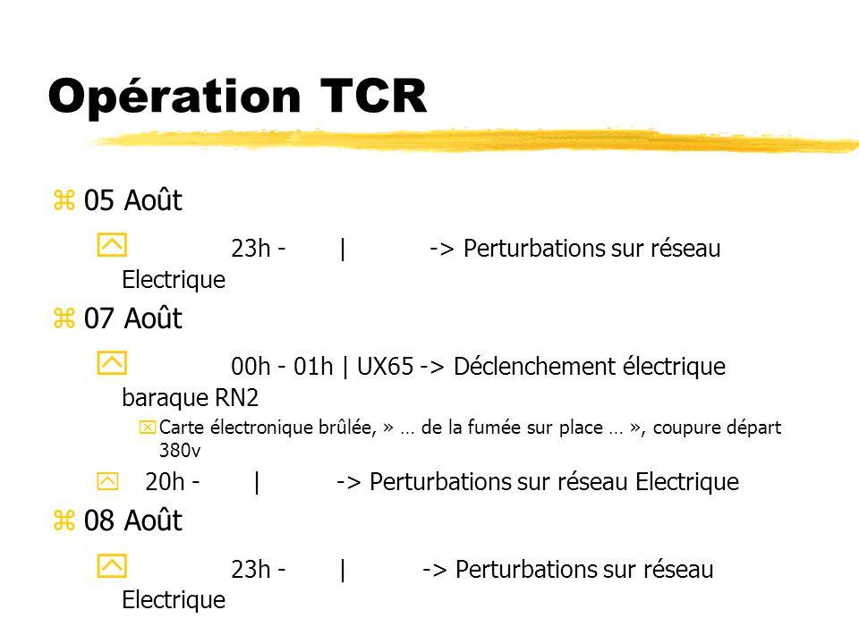 Opération TCR z05 Août y 23h - | -> Perturbations sur réseau Electrique z07 Août y 00h - 01h | UX65 -> Déclenchement électrique baraque RN2 xCarte électronique brûlée, » … de la fumée sur place … », coupure départ 380v y 20h - | -> Perturbations sur réseau Electrique z08 Août y 23h - | -> Perturbations sur réseau Electrique
