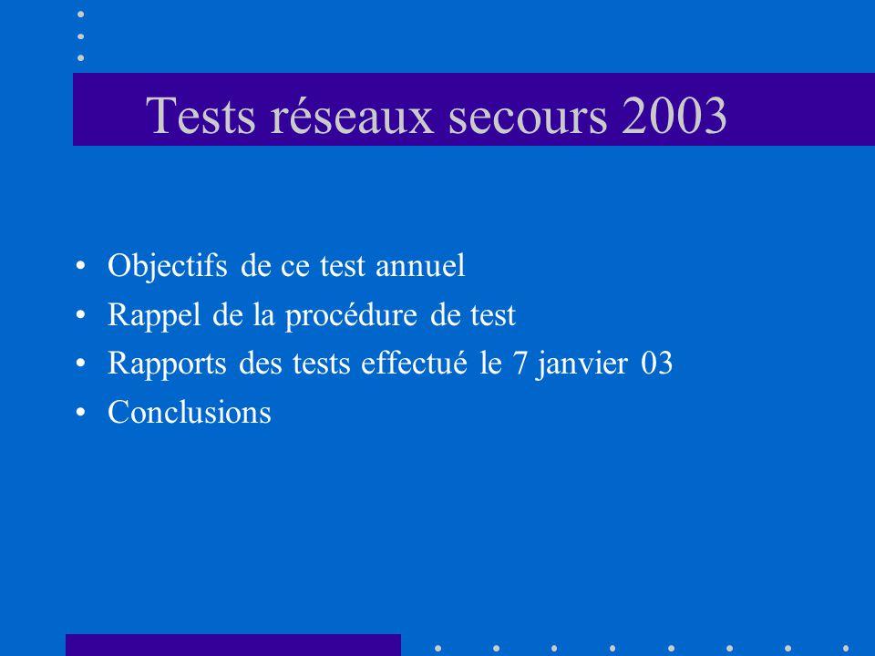 Tests réseaux secours 2003 Objectifs de ce test annuel Rappel de la procédure de test Rapports des tests effectué le 7 janvier 03 Conclusions