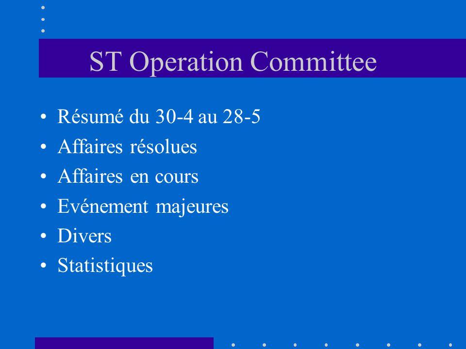 ST Operation Committee Résumé du 30-4 au 28-5 Affaires résolues Affaires en cours Evénement majeures Divers Statistiques