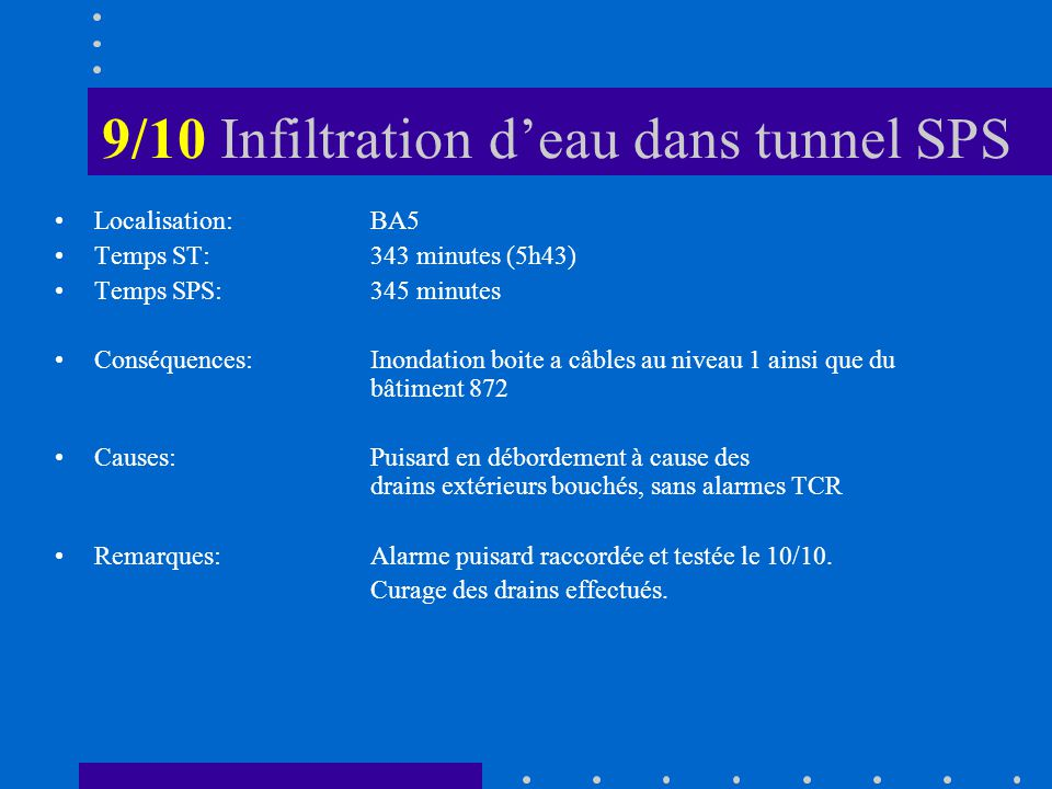 9/10 Infiltration deau dans tunnel SPS Localisation: BA5 Temps ST: 343 minutes (5h43) Temps SPS:345 minutes Conséquences: Inondation boite a câbles au niveau 1 ainsi que du bâtiment 872 Causes:Puisard en débordement à cause des drains extérieurs bouchés, sans alarmes TCR Remarques:Alarme puisard raccordée et testée le 10/10.