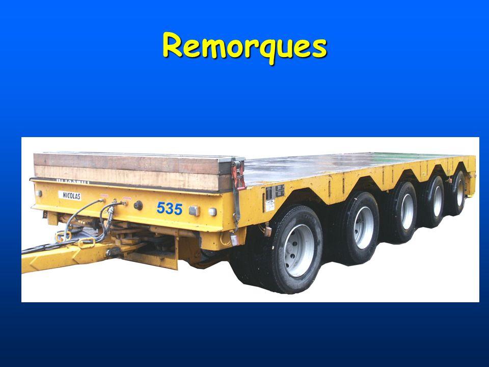 Consolidation Valeur de linvestissement :Valeur de linvestissement : –3 tracteurs semi-remorques : 330000 CHF –2 tracteurs remorques : 350000 CHF Durée de vie : 20 ansDurée de vie : 20 ans Besoins en consolidation :Besoins en consolidation : 35000 CHF / an Besoins dachat avant 2007 : 0Besoins dachat avant 2007 : 0 Valeur de linvestissement :Valeur de linvestissement : –3 tracteurs semi-remorques : 330000 CHF –2 tracteurs remorques : 350000 CHF Durée de vie : 20 ansDurée de vie : 20 ans Besoins en consolidation :Besoins en consolidation : 35000 CHF / an Besoins dachat avant 2007 : 0Besoins dachat avant 2007 : 0