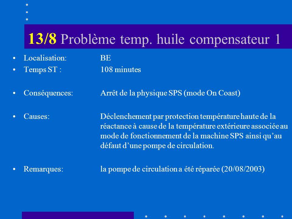 13/8 Problème temp.