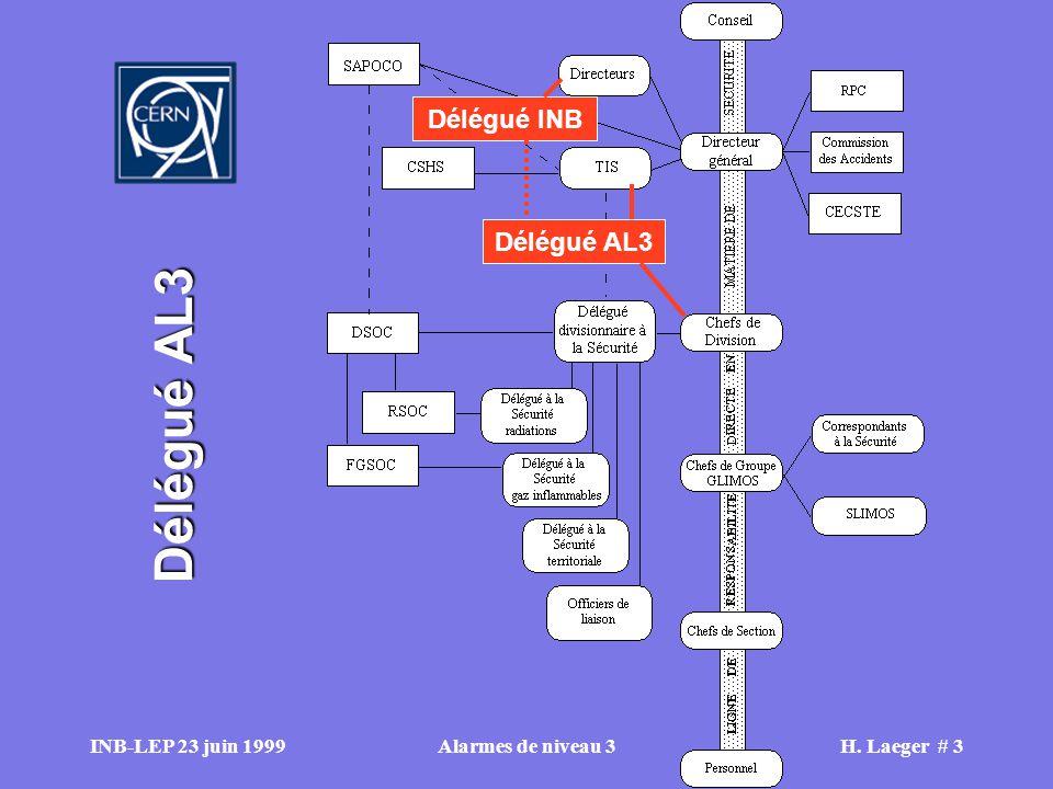 INB-LEP 23 juin 1999Alarmes de niveau 3H. Laeger # 3 Délégué AL3 Délégué INB Délégué AL3