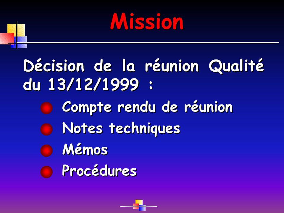 Mission Mémos Décision de la réunion Qualité du 13/12/1999 : Procédures Compte rendu de réunion Notes techniques