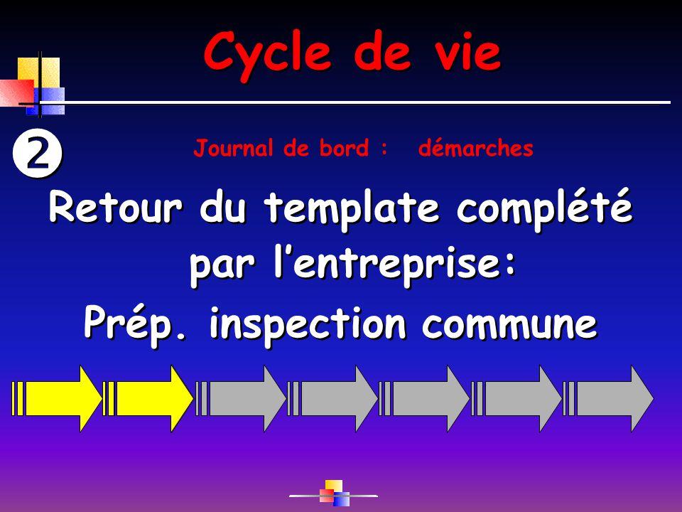 Cycle de vie Retour du template complété par lentreprise: Prép. inspection commune Retour du template complété par lentreprise: Prép. inspection commu