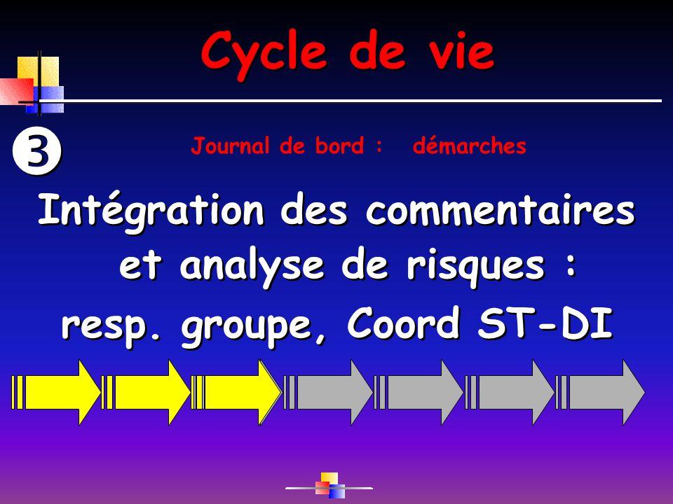 Cycle de vie Intégration des commentaires et analyse de risques : resp. groupe, Coord ST-DI Intégration des commentaires et analyse de risques : resp.