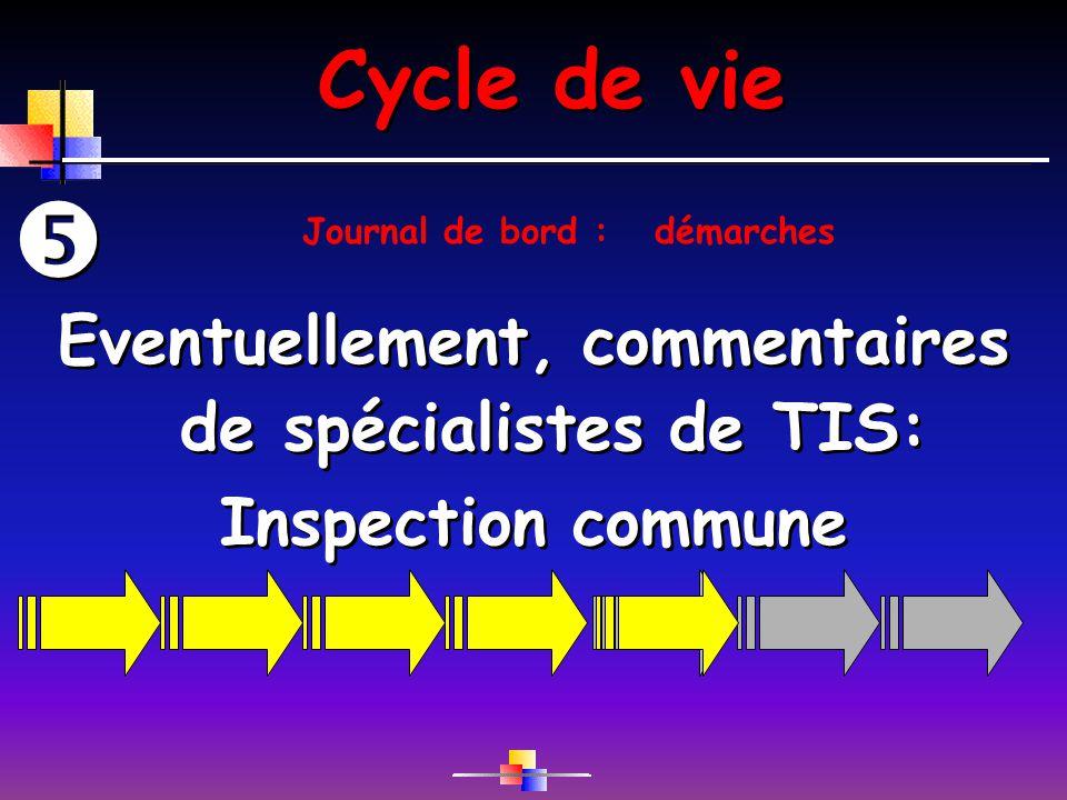 Cycle de vie Eventuellement, commentaires de spécialistes de TIS: Inspection commune Eventuellement, commentaires de spécialistes de TIS: Inspection commune Journal de bord : démarches