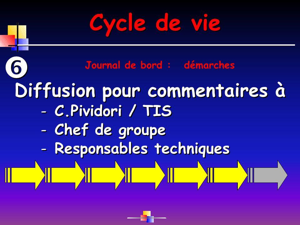 Cycle de vie Diffusion pour commentaires à - C.Pividori / TIS - Chef de groupe - Responsables techniques Diffusion pour commentaires à - C.Pividori / TIS - Chef de groupe - Responsables techniques Journal de bord : démarches