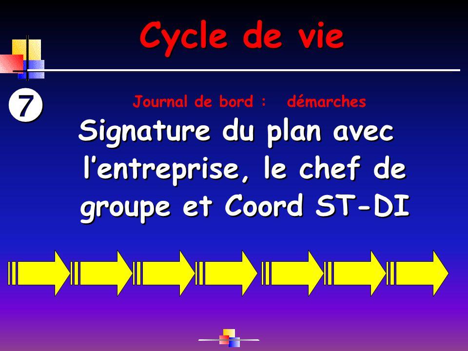 Cycle de vie Signature du plan avec lentreprise, le chef de groupe et Coord ST-DI Journal de bord : démarches
