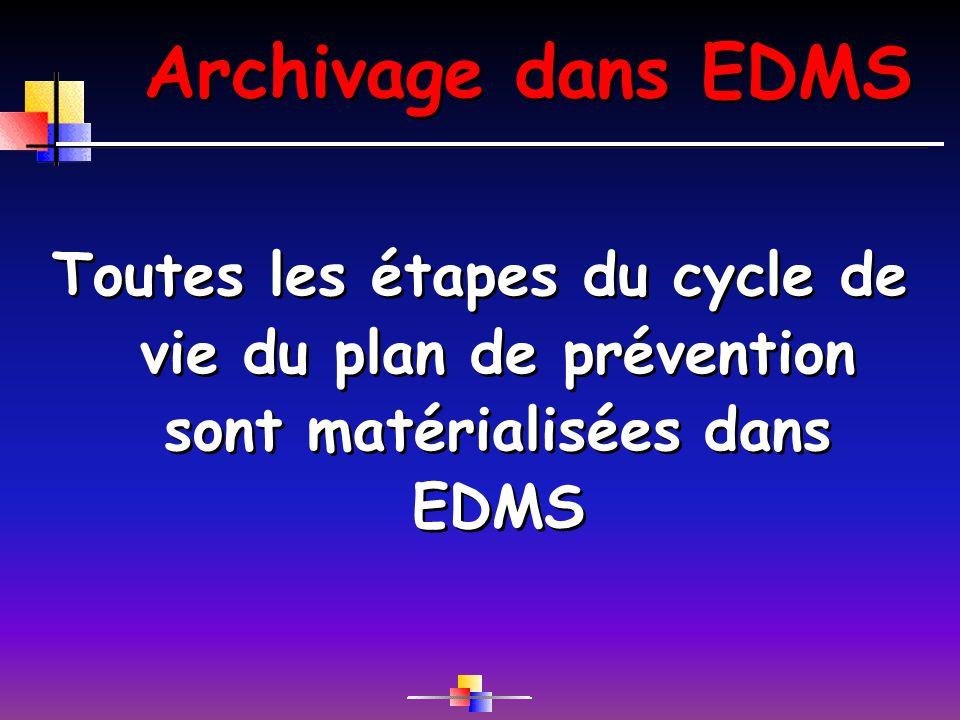 Archivage dans EDMS Toutes les étapes du cycle de vie du plan de prévention sont matérialisées dans EDMS
