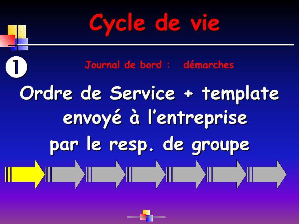 Cycle de vie Ordre de Service + template envoyé à lentreprise par le resp. de groupe Ordre de Service + template envoyé à lentreprise par le resp. de