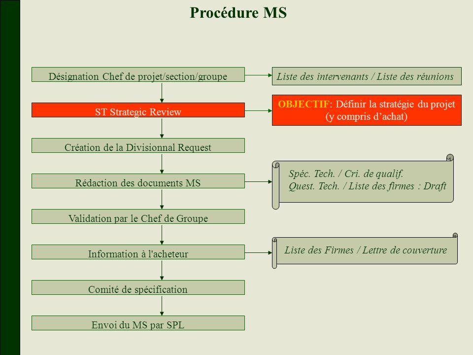 Désignation Chef de projet/section/groupe Création de la Divisionnal Request Rédaction des documents MS Information à l'acheteur Comité de spécificati
