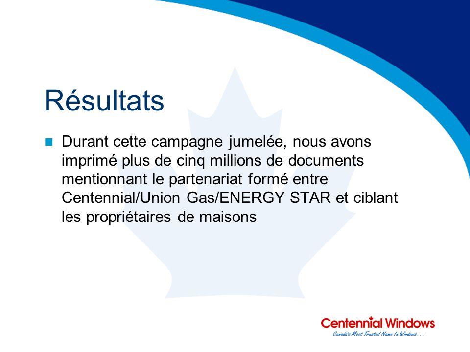 Résultats Durant cette campagne jumelée, nous avons imprimé plus de cinq millions de documents mentionnant le partenariat formé entre Centennial/Union Gas/ENERGY STAR et ciblant les propriétaires de maisons