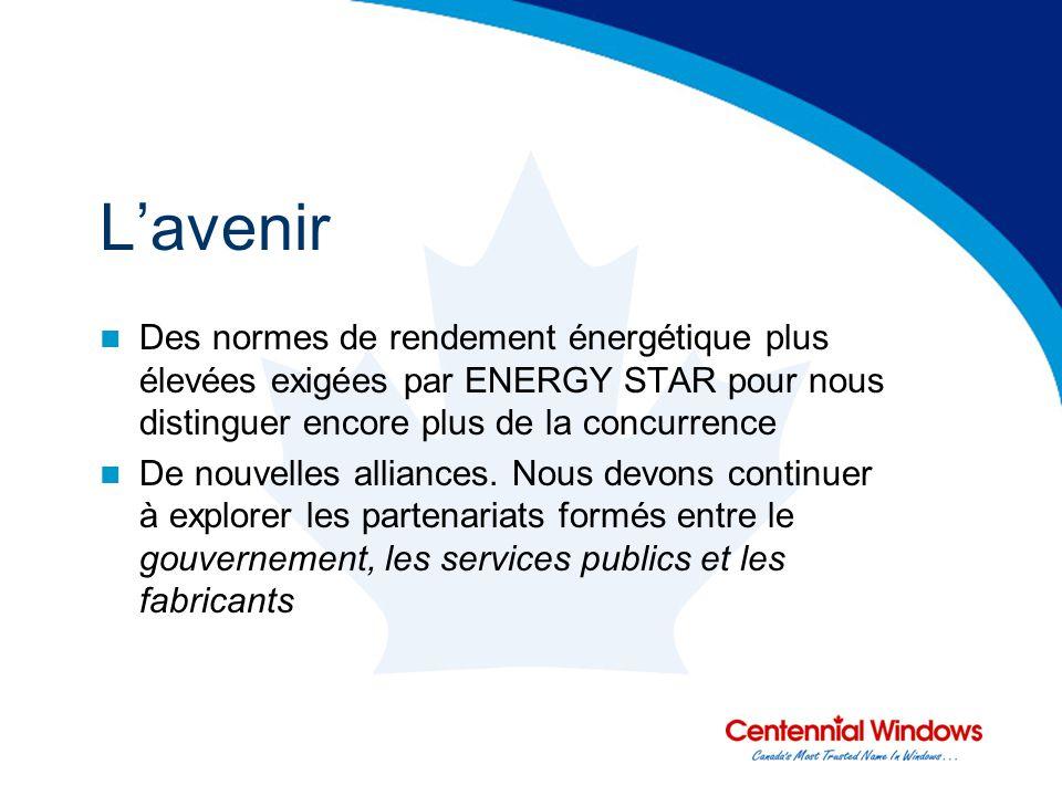 Lavenir Des normes de rendement énergétique plus élevées exigées par ENERGY STAR pour nous distinguer encore plus de la concurrence De nouvelles alliances.