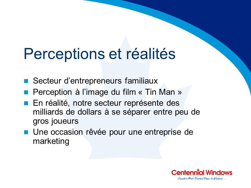 Perceptions et réalités Secteur dentrepreneurs familiaux Perception à limage du film « Tin Man » En réalité, notre secteur représente des milliards de dollars à se séparer entre peu de gros joueurs Une occasion rêvée pour une entreprise de marketing