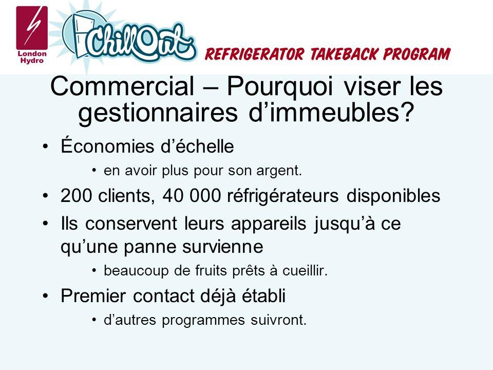 Commercial – Pourquoi viser les gestionnaires dimmeubles.