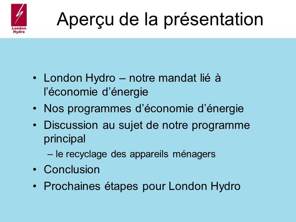 London Hydro – notre mandat lié à léconomie dénergie Nos programmes déconomie dénergie Discussion au sujet de notre programme principal – le recyclage des appareils ménagers Conclusion Prochaines étapes pour London Hydro Aperçu de la présentation