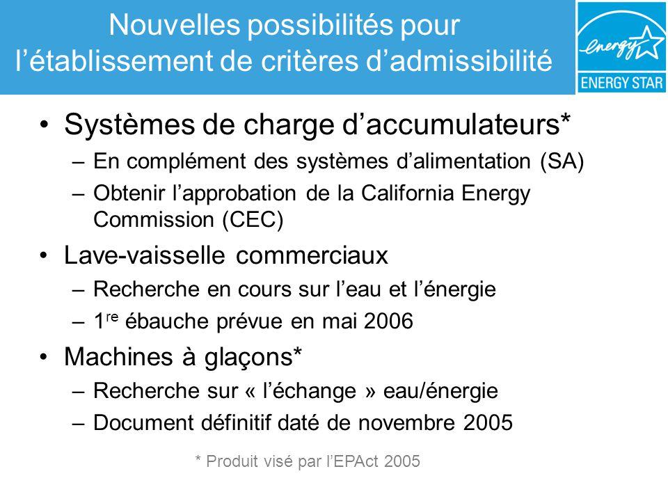 Nouvelles possibilités pour létablissement de critères dadmissibilité Systèmes de charge daccumulateurs* –En complément des systèmes dalimentation (SA