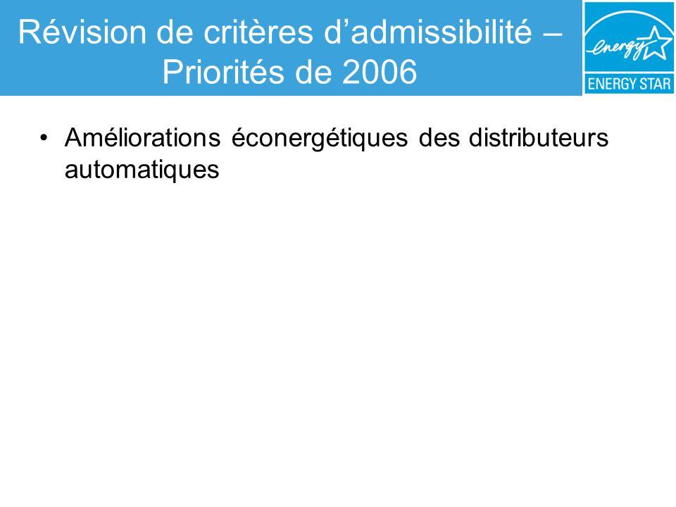 Révision de critères dadmissibilité – Priorités de 2006 Améliorations éconergétiques des distributeurs automatiques